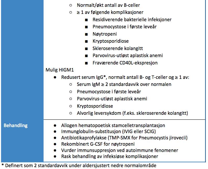 trombocytter normalområde